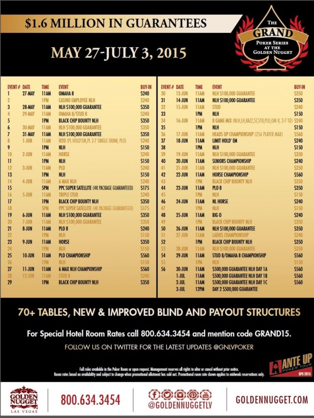 Grand Poker Series - Golden Nugget - Turnierplan