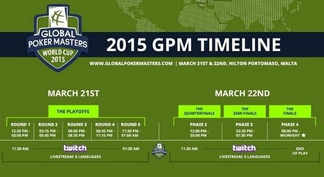 GLOBAL POKER MASTERS 2015