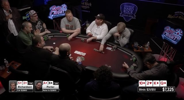 Poker Night in America – Video – A Bunch of Tough Guys